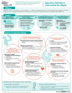 INFO - Séparations familiales et santé mentale des réfugiés