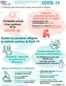 Infographie - maladie à coronavirus (COVID-19) - À l'attention des intervenants auprès de personnes réfugiées