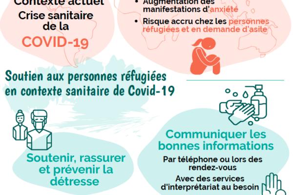 COVID-19 : soutenir les personnes réfugiées