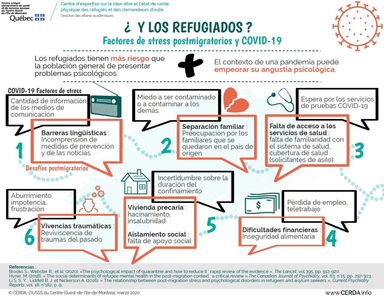 INFO - Et les réfugiés - Espagnol