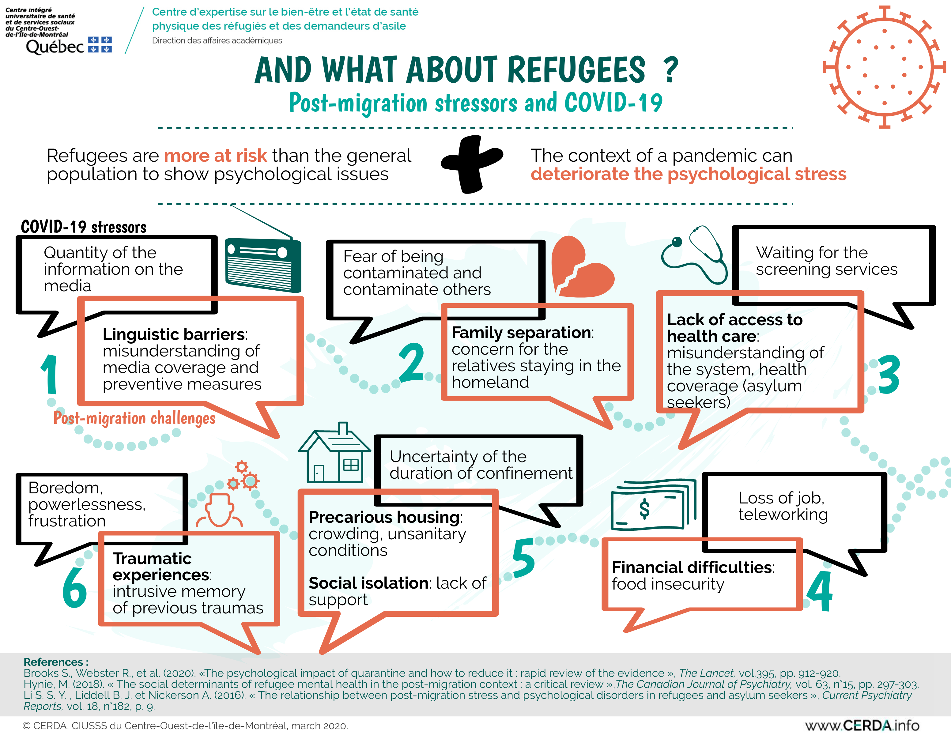 INFO - And what about refugees - English