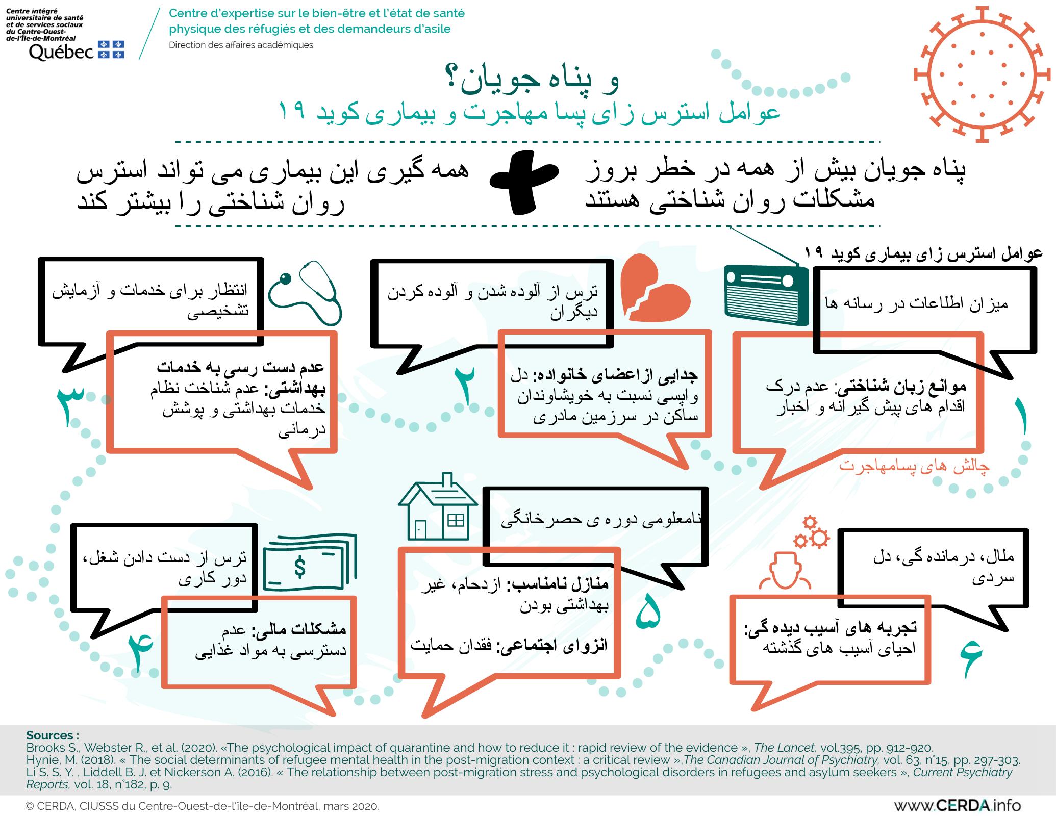 INFO - Et les réfugiés - Farsi