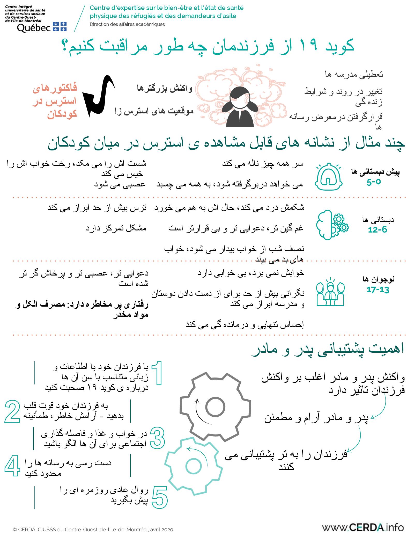 INFO - COVID-19 : comment prendre soin de mon enfant - Farsi