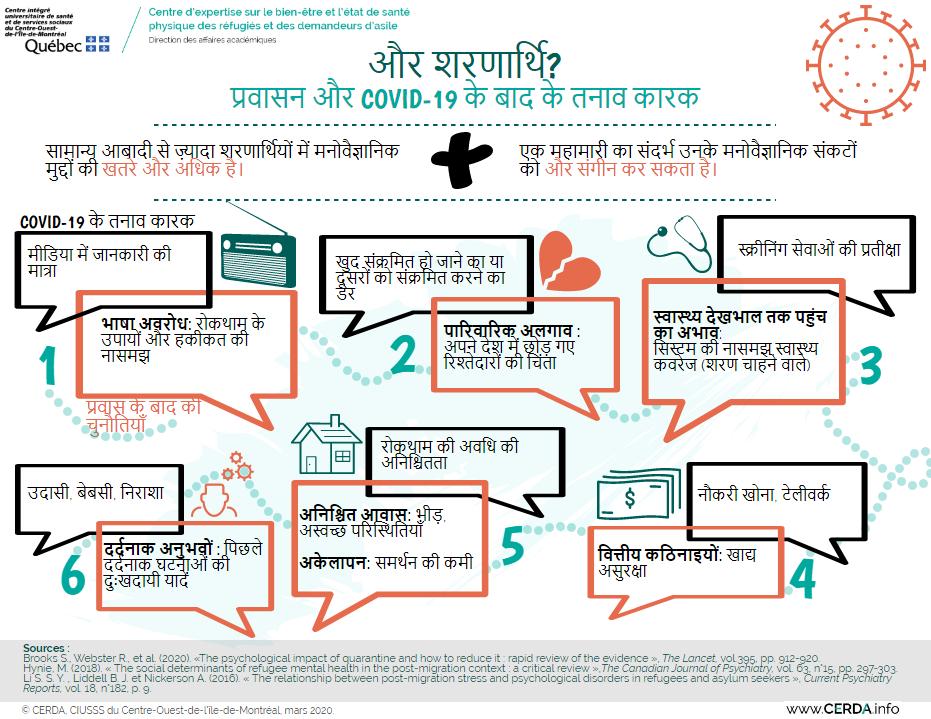 TCRI et MdM - Statuts d'immigration et accès aux soins - Hindi