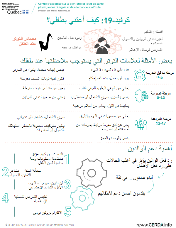 INFO - COVID-19 : comment prendre soin de mon enfant - Arabe