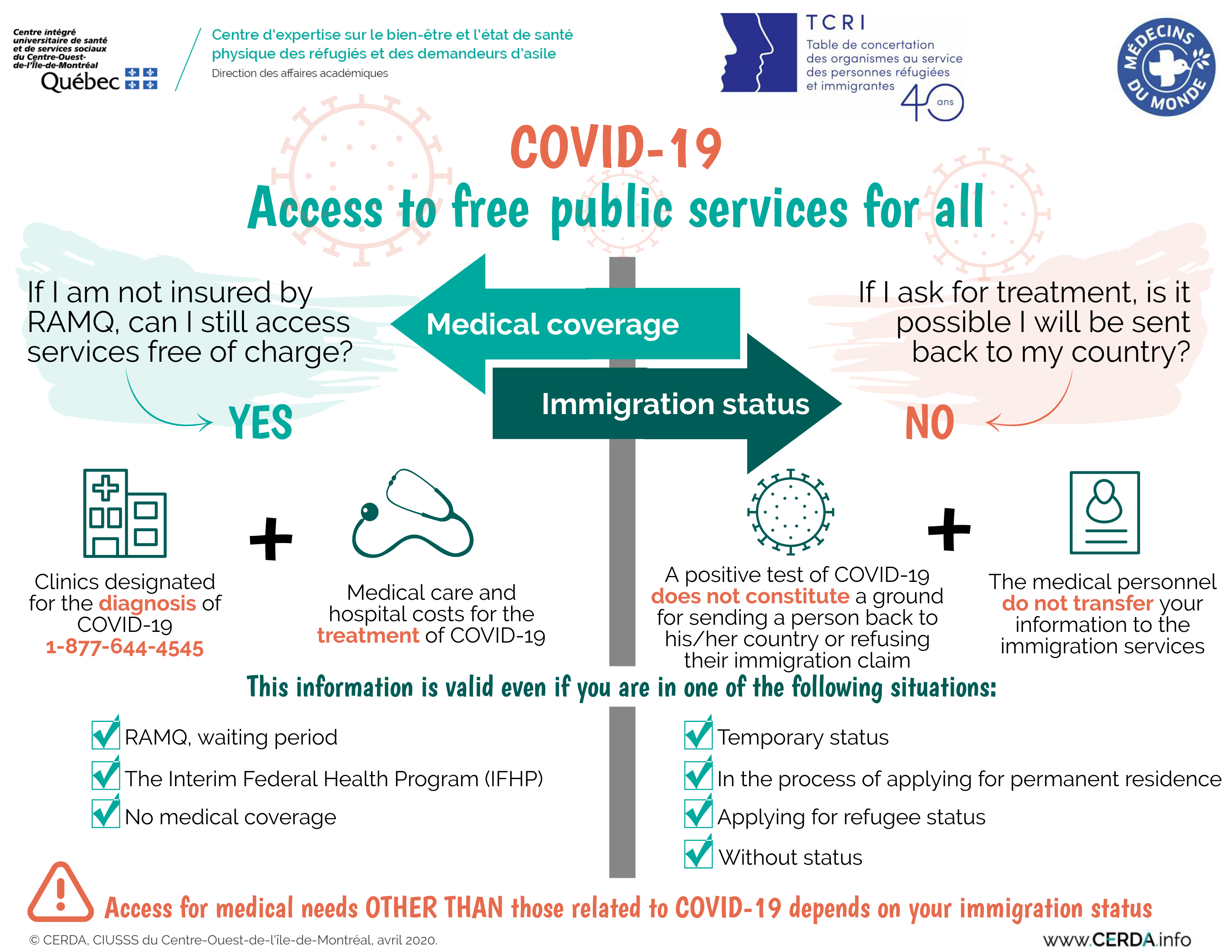INFO - COVID-19 : Access to free public services for all - English