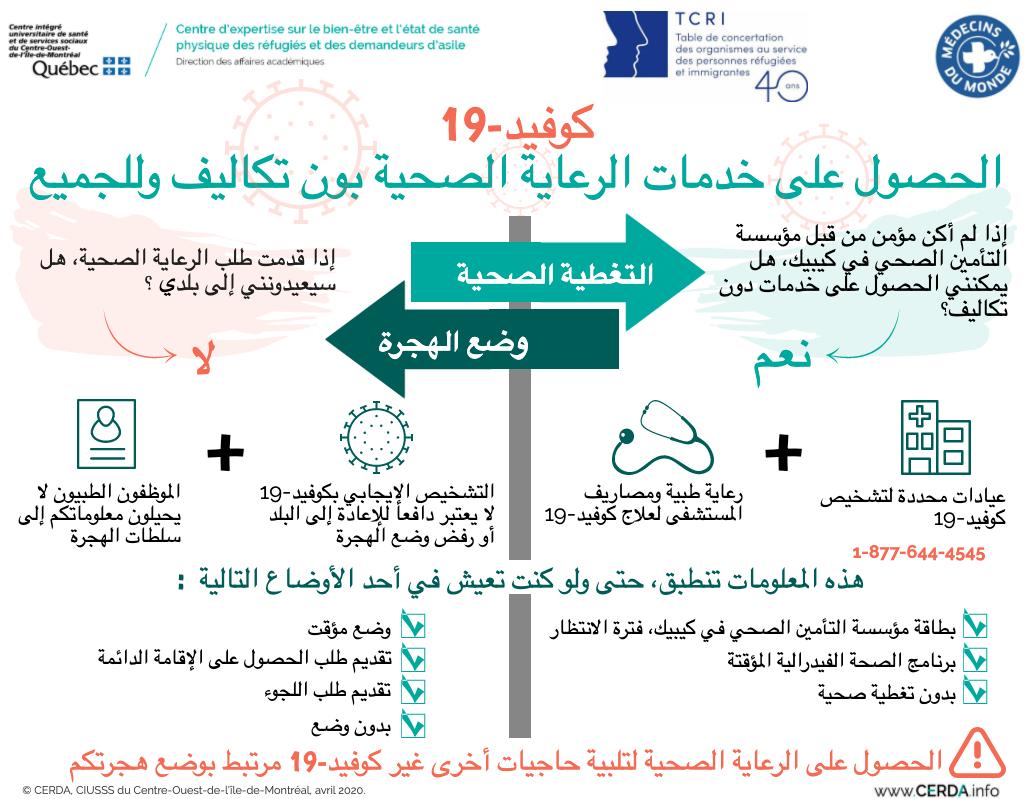 INFO - COVID-19 : Accès aux services sans frais et pour tous - Arabe