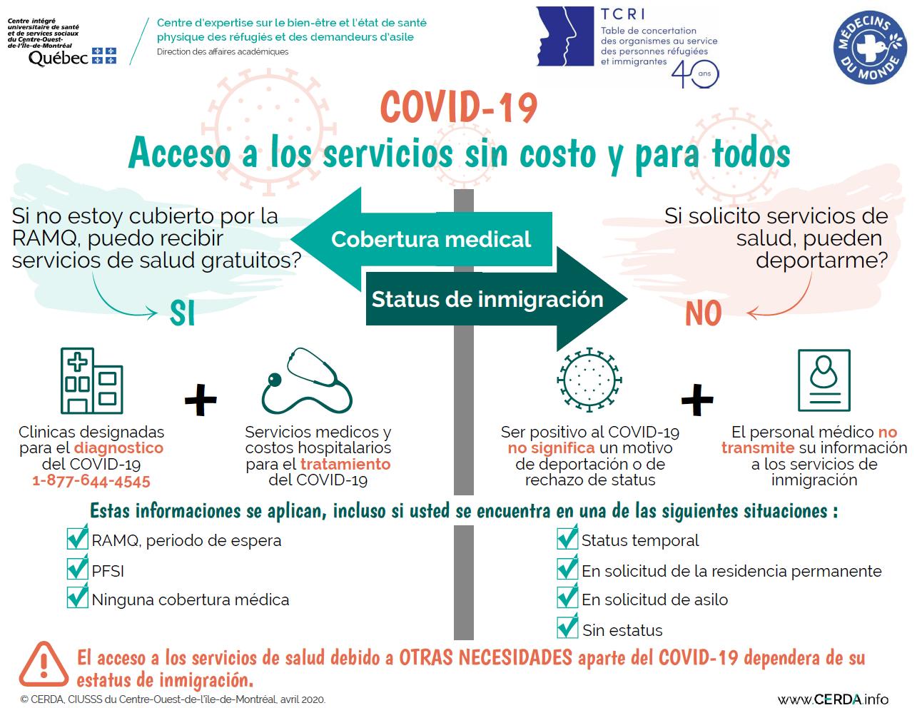 INFO - COVID-19 : Accès aux services sans frais et pour tous - Espagnol