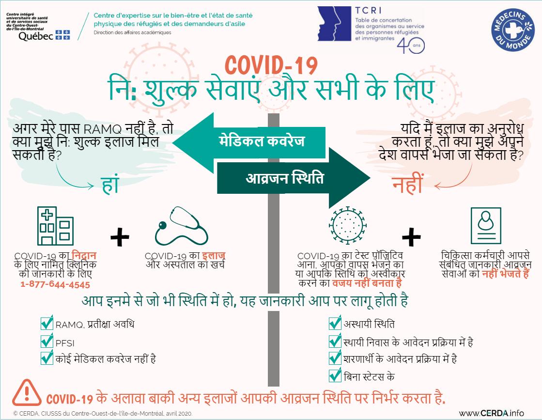 INFO - COVID-19 : Accès aux services sans frais et pour tous - Hindi