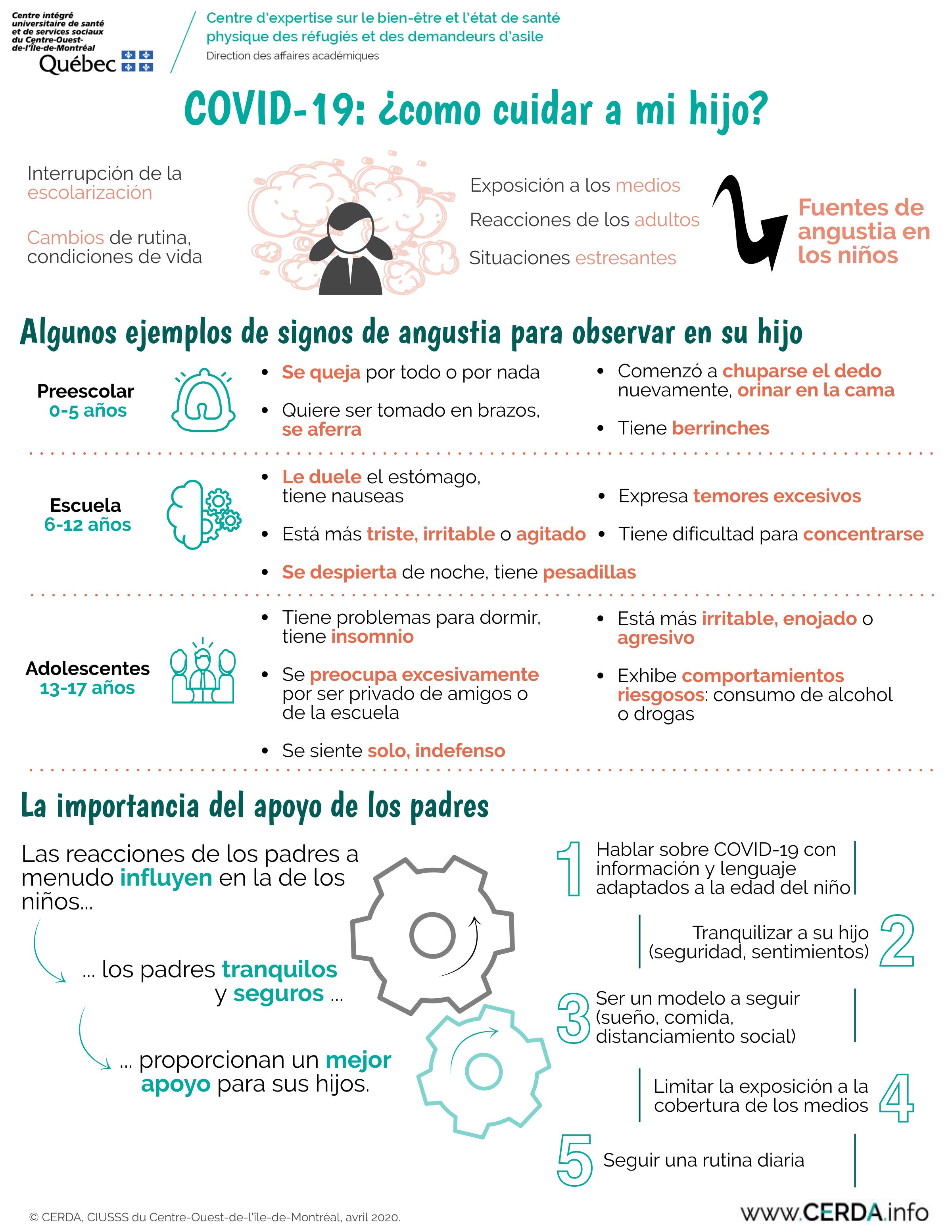 INFO - COVID-19 : comment prendre soin de mon enfant - Espagnol