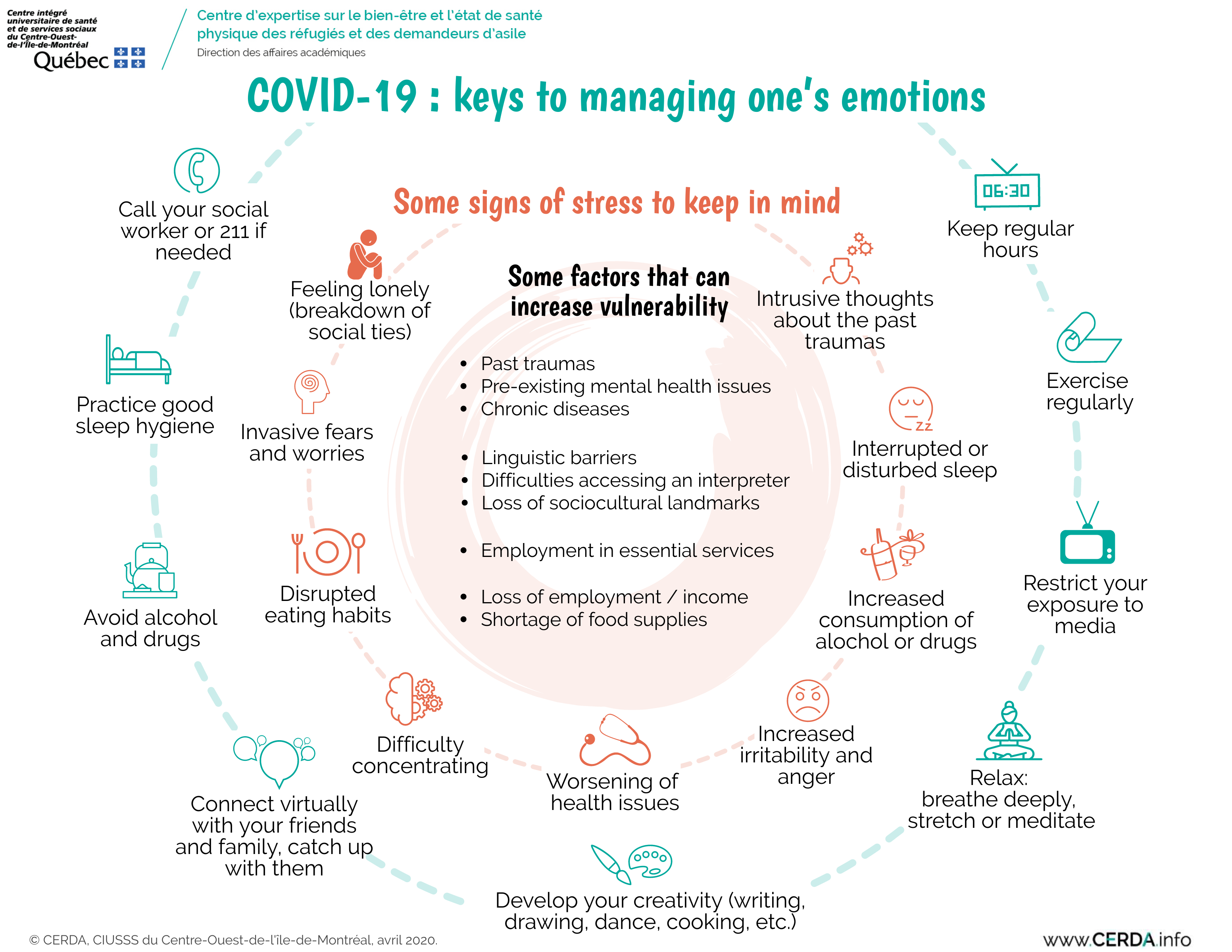 INFO - COVID-19 : keys to managing one's emotions - English