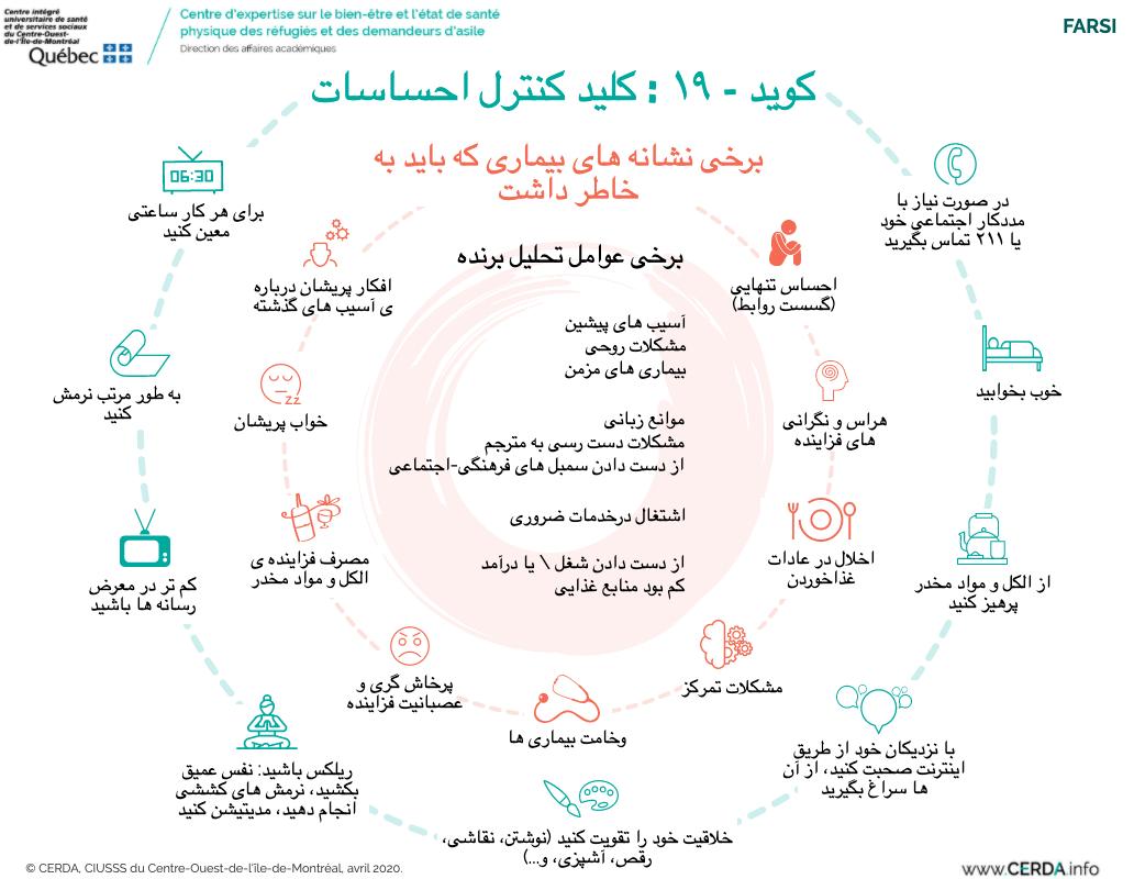 INFO - COVID-19 : des clés pour gérer ses émotions - Farsi