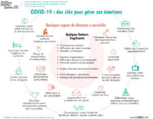 INFO - COVID-19 : des clés pour gérer ses émotions - Français