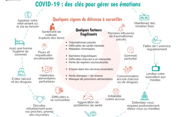 COVID-19 : des clés pour gérer ses émotions