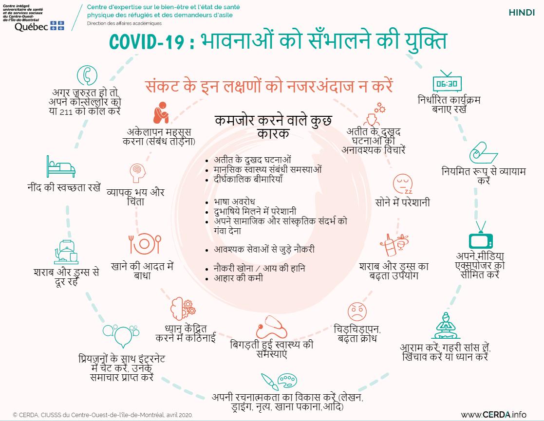 INFO - COVID-19 : des clés pour gérer ses émotions - Hindi