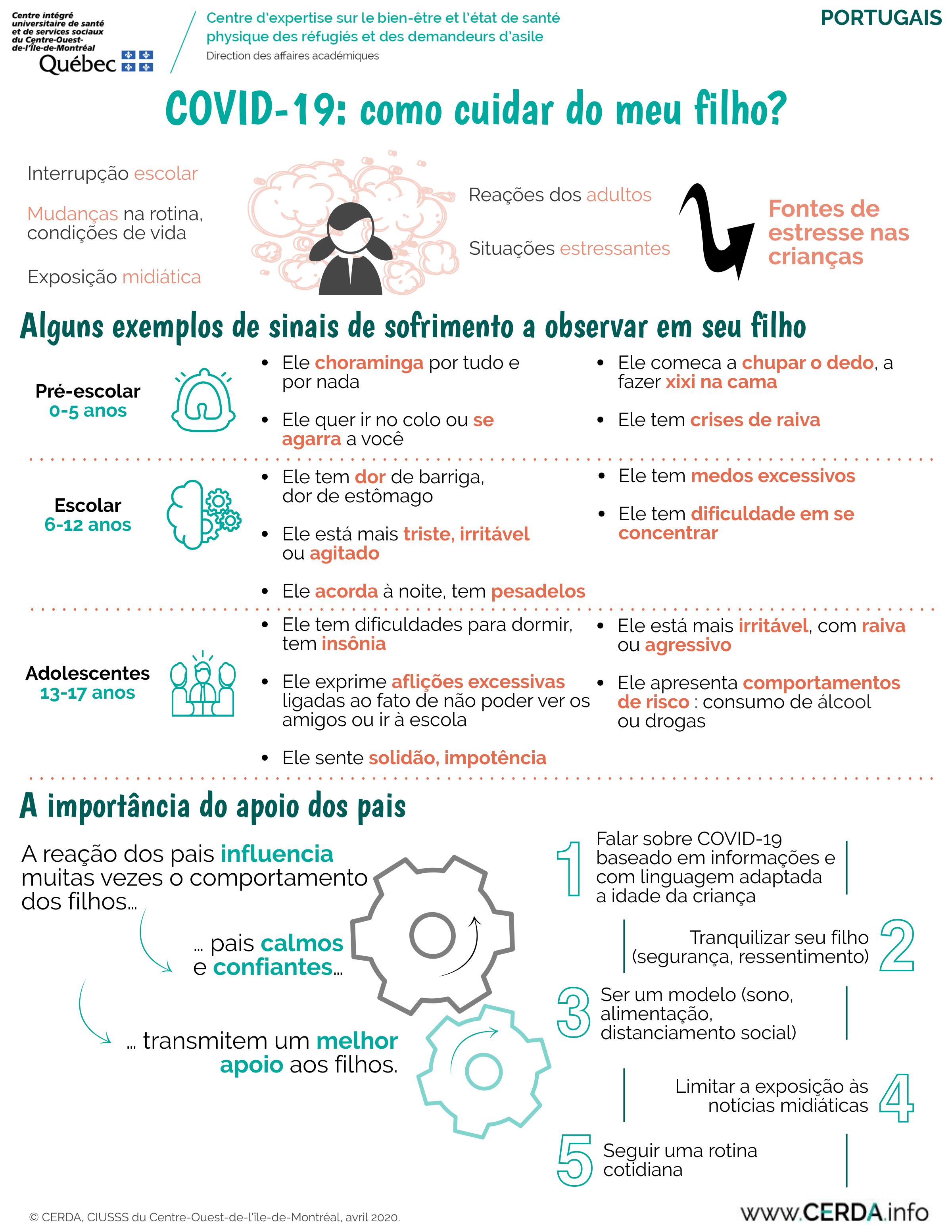 INFO - COVID-19: comment prendre soin de mon enfant - Portugais