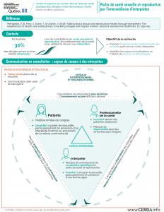 INFO - Parler de santé sexuelle et reproductive par l'intermédiaire d'interprètes